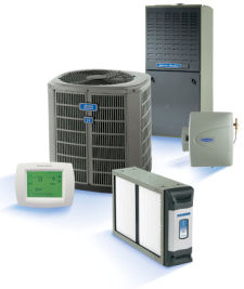 Furnace and Air Conditioning Unit